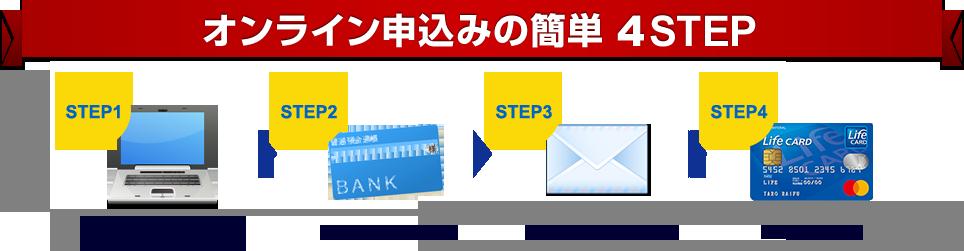 オンライン申込みの簡単 4 STEP
